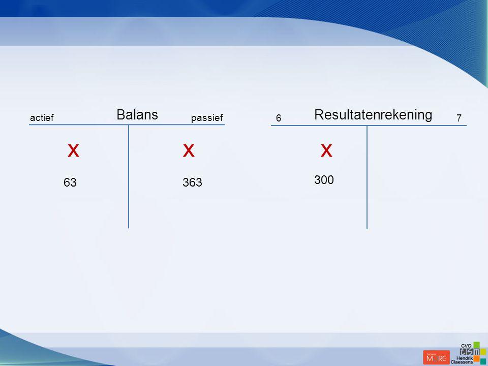 Resultatenrekening 67 Balans actiefpassief 411 TVBTW 36363 300 440 leveranciers 604 aank HG