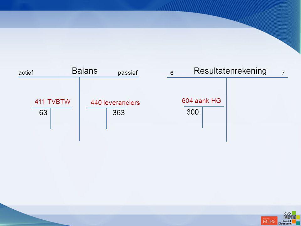 Resultatenrekening 67 Balans actiefpassief 411 TVBTW 36363 300 440 leveranciers 604 aank HG 604 aankopen HG300 411 TVBTW 63 440@ leveranciers363