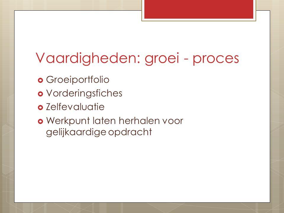 Vaardigheden: groei - proces  Groeiportfolio  Vorderingsfiches  Zelfevaluatie  Werkpunt laten herhalen voor gelijkaardige opdracht