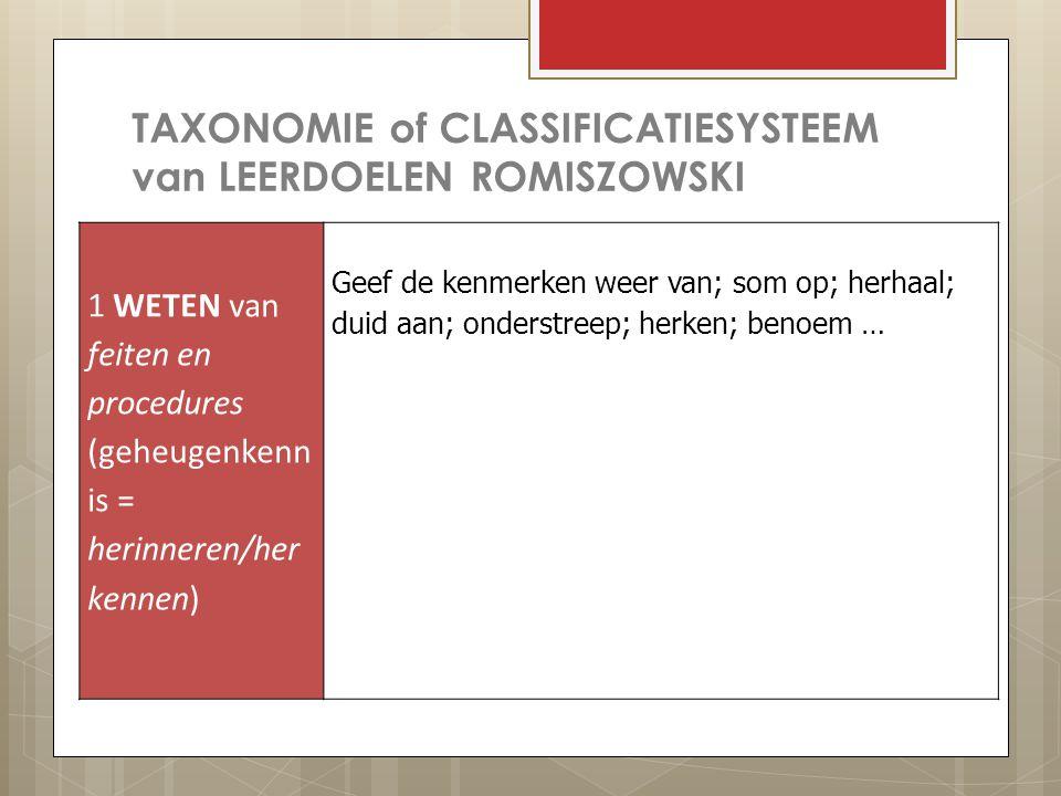 TAXONOMIE of CLASSIFICATIESYSTEEM van LEERDOELEN ROMISZOWSKI 1 WETEN van feiten en procedures (geheugenkenn is = herinneren/her kennen) Geef de kenmerken weer van; som op; herhaal; duid aan; onderstreep; herken; benoem …