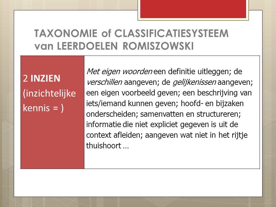 TAXONOMIE of CLASSIFICATIESYSTEEM van LEERDOELEN ROMISZOWSKI 2 INZIEN (inzichtelijke kennis = ) Met eigen woorden een definitie uitleggen; de verschillen aangeven; de gelijkenissen aangeven; een eigen voorbeeld geven; een beschrijving van iets/iemand kunnen geven; hoofd- en bijzaken onderscheiden; samenvatten en structureren; informatie die niet expliciet gegeven is uit de context afleiden; aangeven wat niet in het rijtje thuishoort …