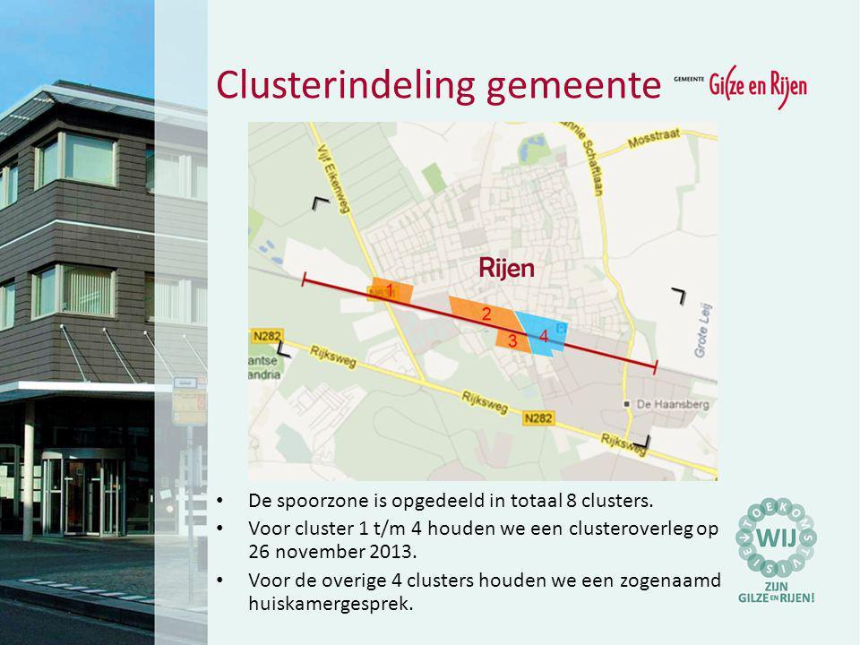 Clusterindeling gemeente De spoorzone is opgedeeld in totaal 8 clusters. Voor cluster 1 t/m 4 houden we een clusteroverleg op 26 november 2013. Voor d