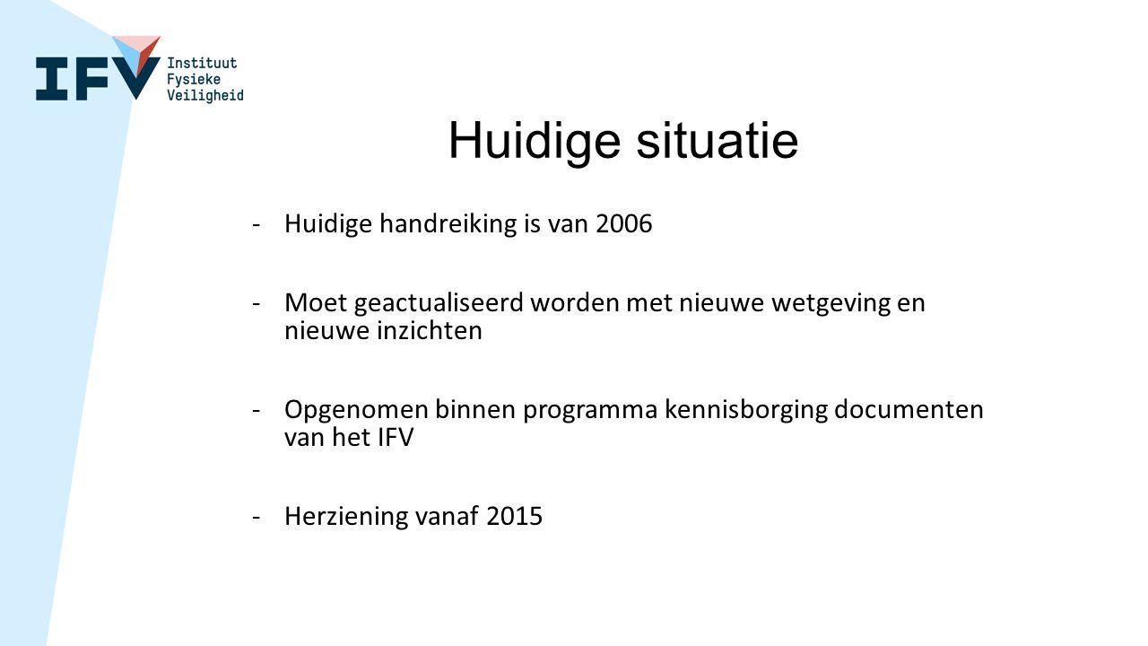 Huidige situatie -Huidige handreiking is van 2006 -Moet geactualiseerd worden met nieuwe wetgeving en nieuwe inzichten -Opgenomen binnen programma ken