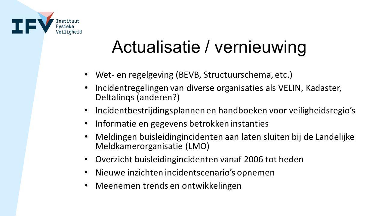 Actualisatie / vernieuwing Wet- en regelgeving (BEVB, Structuurschema, etc.) Incidentregelingen van diverse organisaties als VELIN, Kadaster, Deltalin