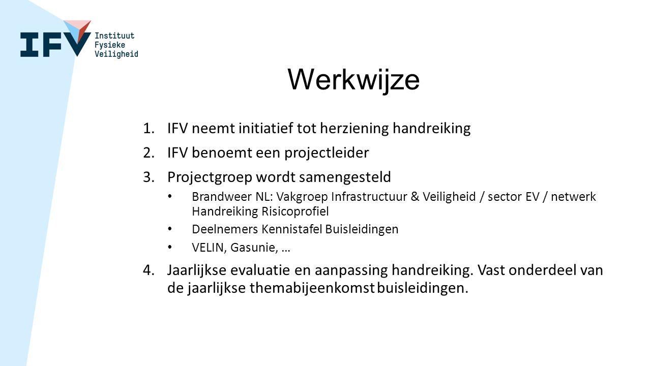 Werkwijze 1.IFV neemt initiatief tot herziening handreiking 2.IFV benoemt een projectleider 3.Projectgroep wordt samengesteld Brandweer NL: Vakgroep I