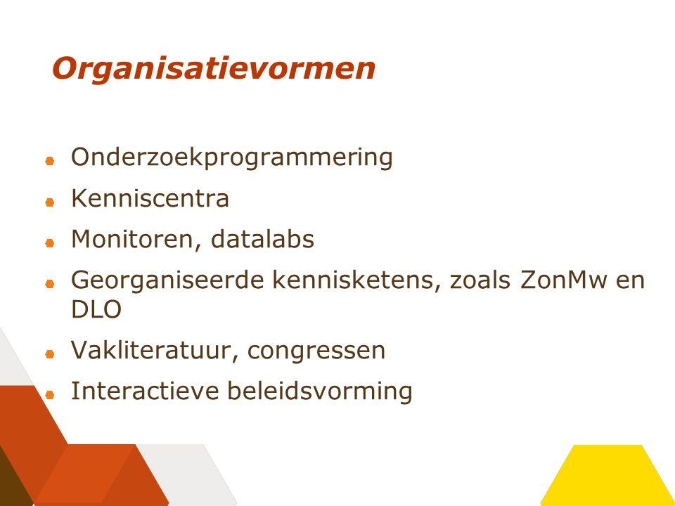 Organisatievormen Onderzoekprogrammering Kenniscentra Monitoren, datalabs Georganiseerde kennisketens, zoals ZonMw en DLO Vakliteratuur, congressen Interactieve beleidsvorming