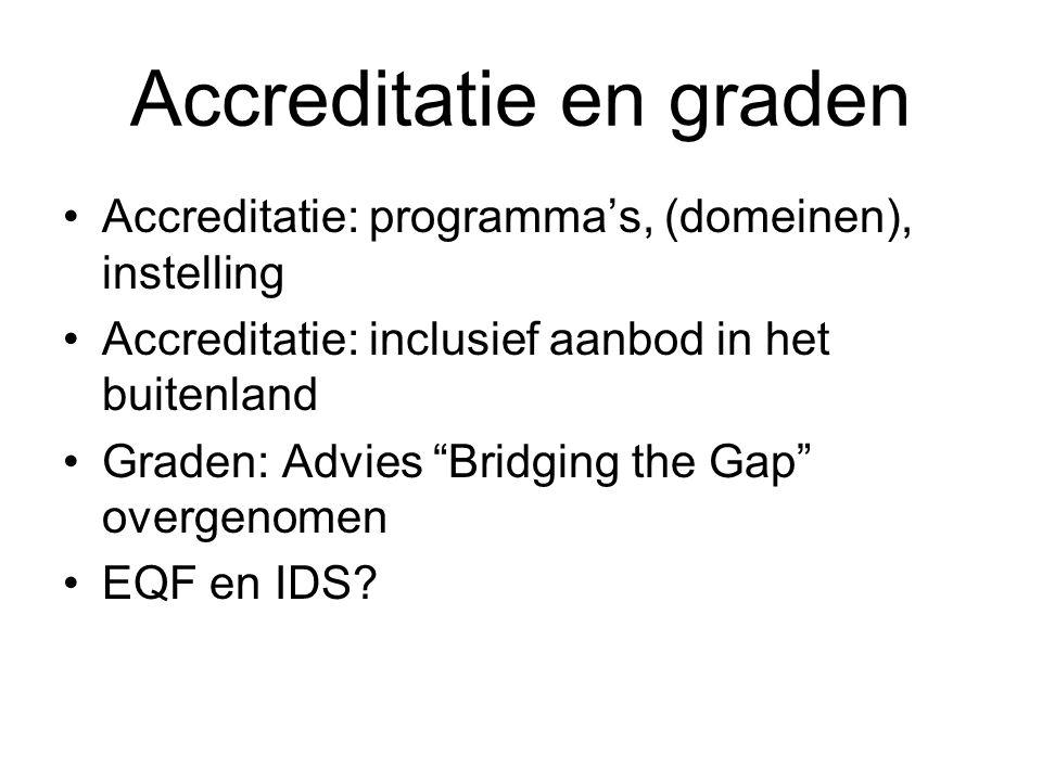 Accreditatie en graden Accreditatie: programma's, (domeinen), instelling Accreditatie: inclusief aanbod in het buitenland Graden: Advies Bridging the Gap overgenomen EQF en IDS