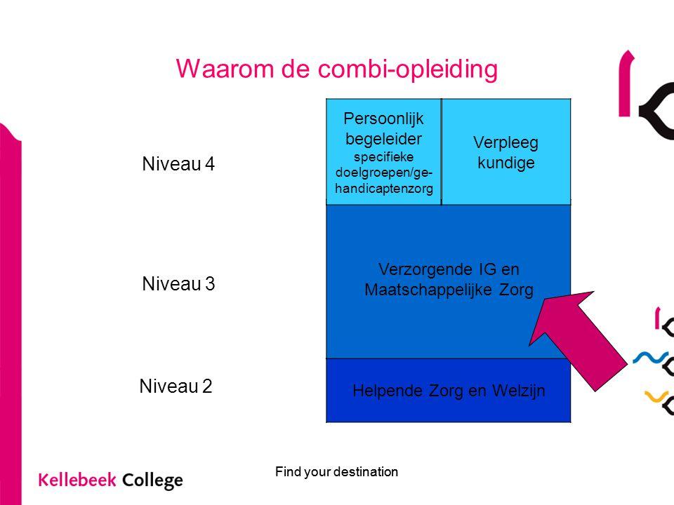 Find your destination Waarom de combi-opleiding Helpende Zorg en Welzijn Verzorgende IG en Maatschappelijke Zorg Verpleeg kundige Niveau 2 Niveau 3 Pe