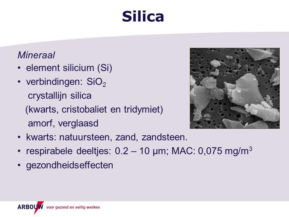 voor gezond en veilig werken Silicose – (mixed dust) pneumoconiose Longkanker (IARC: klasse 1 carcinogeen) COPD (chronic bronchitis, emphysema) Tuberculose Longaandoeningen geassocieerd met kwartsstof blootstelling