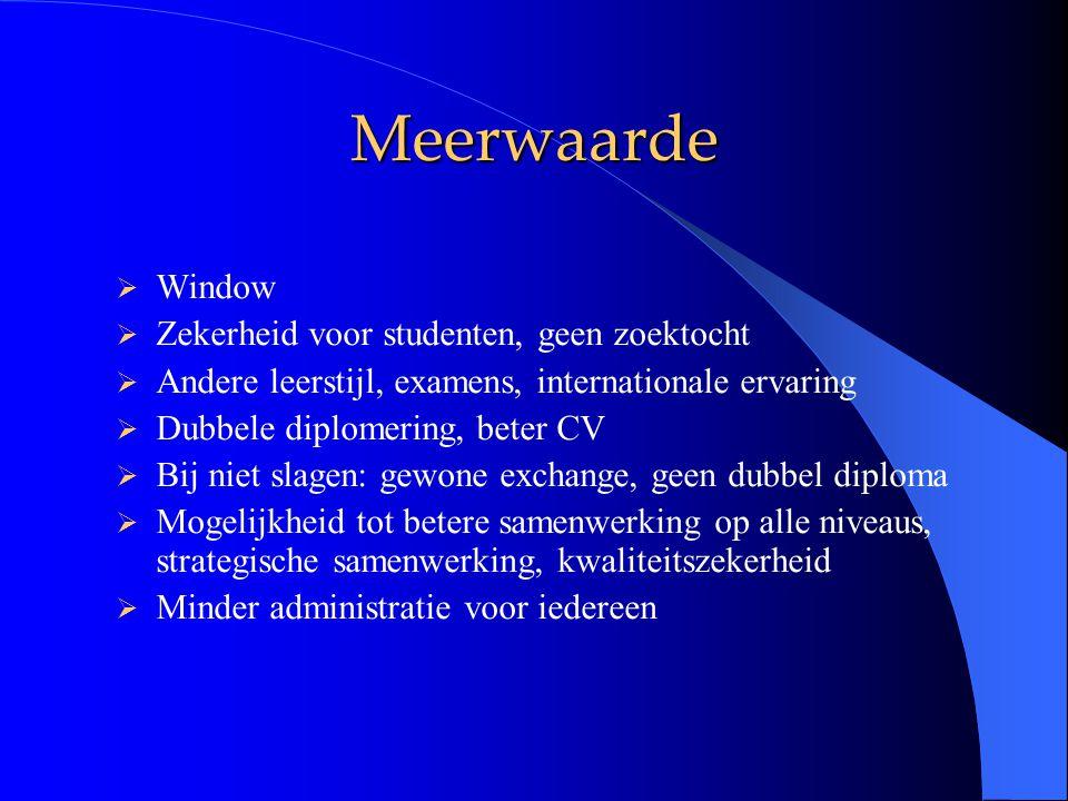 Meerwaarde  Window  Zekerheid voor studenten, geen zoektocht  Andere leerstijl, examens, internationale ervaring  Dubbele diplomering, beter CV 