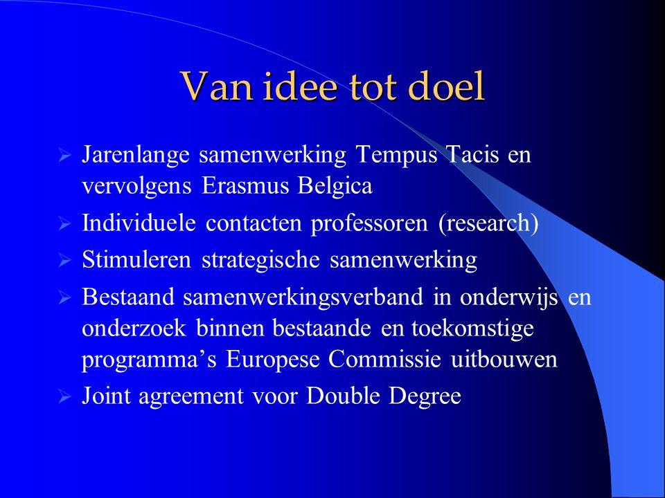 Van idee tot doel  Jarenlange samenwerking Tempus Tacis en vervolgens Erasmus Belgica  Individuele contacten professoren (research)  Stimuleren str