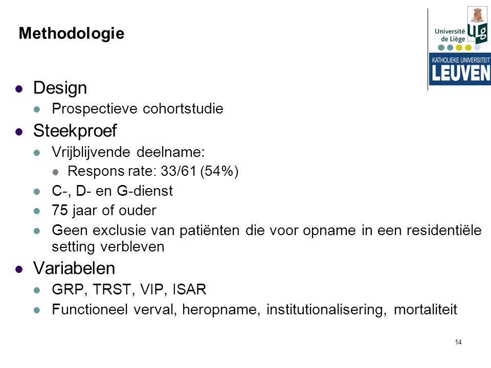 14 Methodologie Design Prospectieve cohortstudie Steekproef Vrijblijvende deelname: Respons rate: 33/61 (54%) C-, D- en G-dienst 75 jaar of ouder Geen