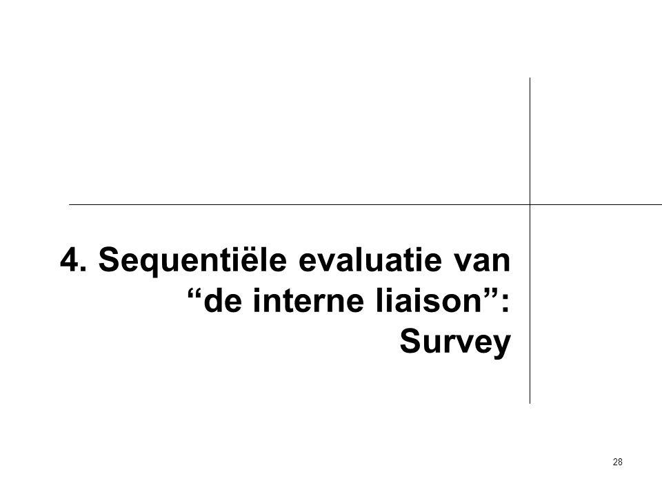 "28 4. Sequentiële evaluatie van ""de interne liaison"": Survey"