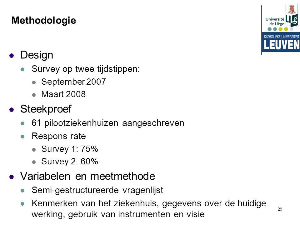 29 Methodologie Design Survey op twee tijdstippen: September 2007 Maart 2008 Steekproef 61 pilootziekenhuizen aangeschreven Respons rate Survey 1: 75%