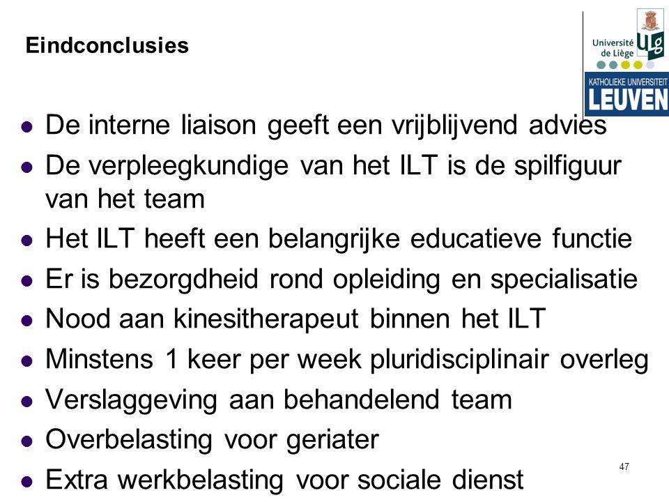 47 Eindconclusies De interne liaison geeft een vrijblijvend advies De verpleegkundige van het ILT is de spilfiguur van het team Het ILT heeft een bela