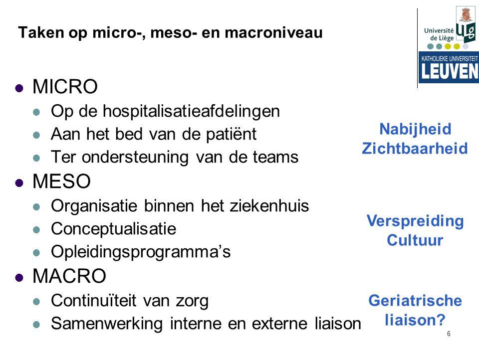 6 Taken op micro-, meso- en macroniveau MICRO Op de hospitalisatieafdelingen Aan het bed van de patiënt Ter ondersteuning van de teams MESO Organisati