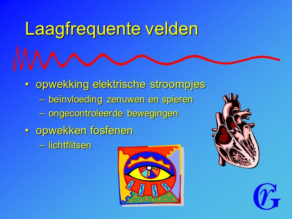 Laagfrequente velden opwekking elektrische stroompjesopwekking elektrische stroompjes –beïnvloeding zenuwen en spieren –ongecontroleerde bewegingen op