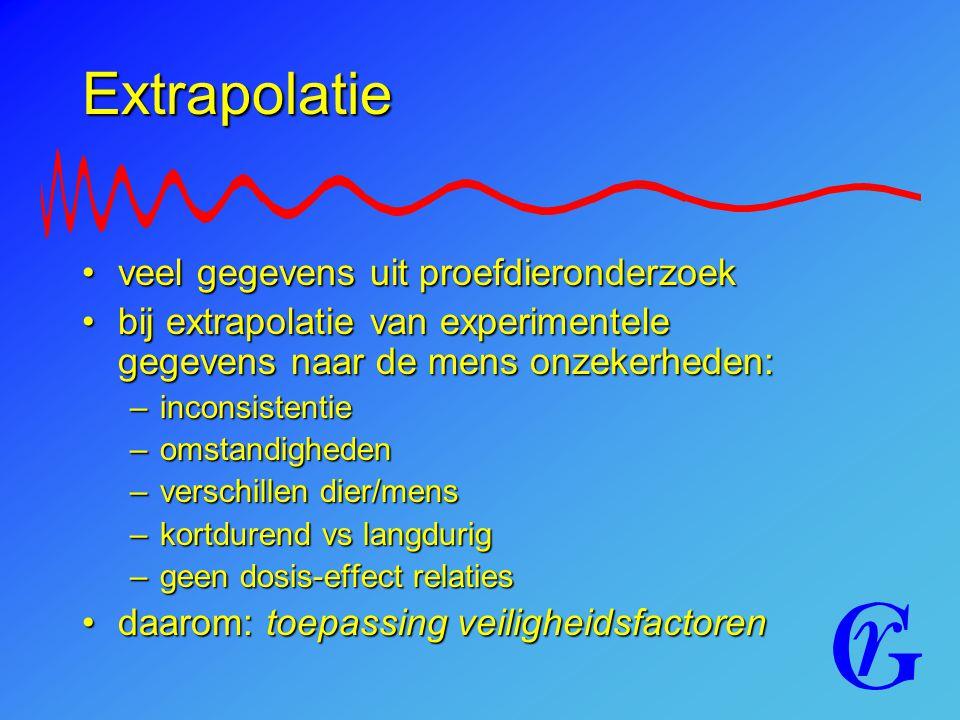Extrapolatie veel gegevens uit proefdieronderzoekveel gegevens uit proefdieronderzoek bij extrapolatie van experimentele gegevens naar de mens onzeker