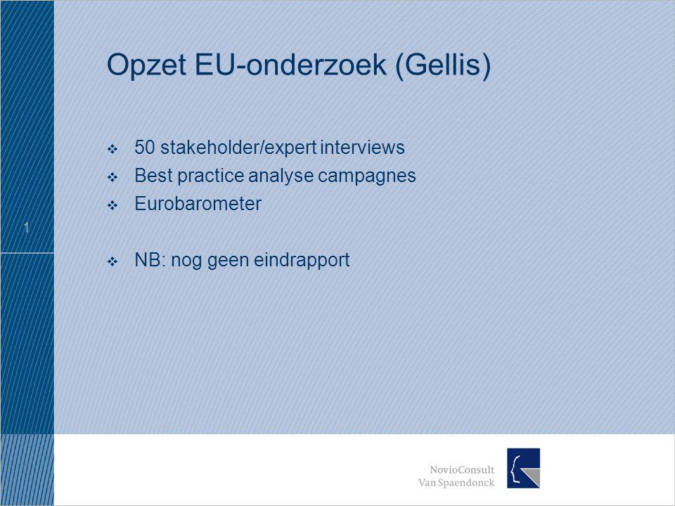 1 Opzet EU-onderzoek (Gellis)  50 stakeholder/expert interviews  Best practice analyse campagnes  Eurobarometer  NB: nog geen eindrapport