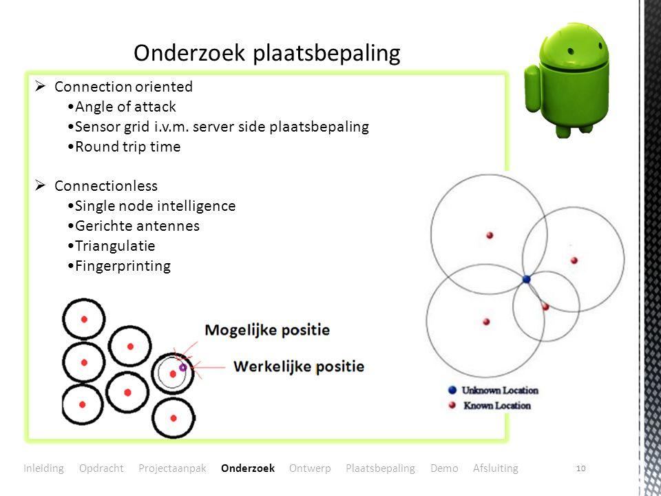10 Onderzoek plaatsbepaling  Connection oriented Angle of attack Sensor grid i.v.m.