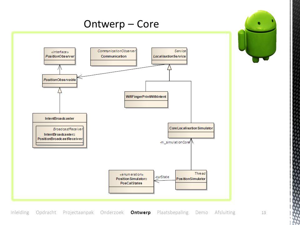 13 Ontwerp – Core Inleiding Opdracht Projectaanpak Onderzoek Ontwerp Plaatsbepaling Demo Afsluiting
