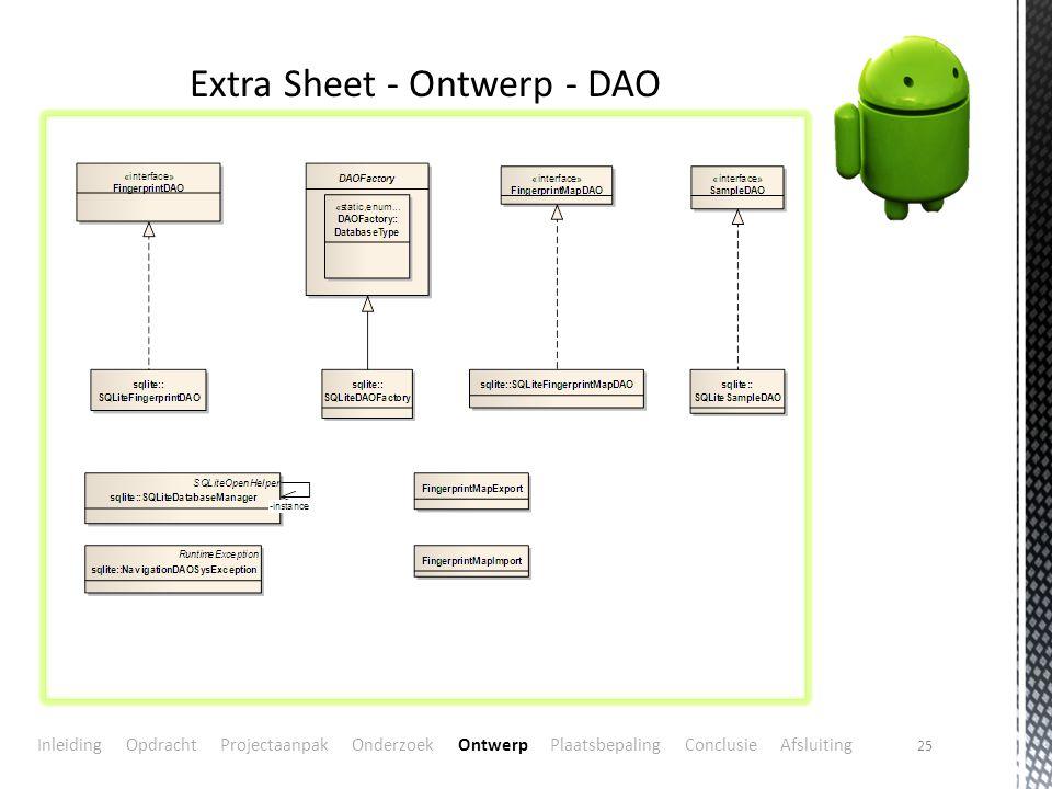 25 Extra Sheet - Ontwerp - DAO Inleiding Opdracht Projectaanpak Onderzoek Ontwerp Plaatsbepaling Conclusie Afsluiting