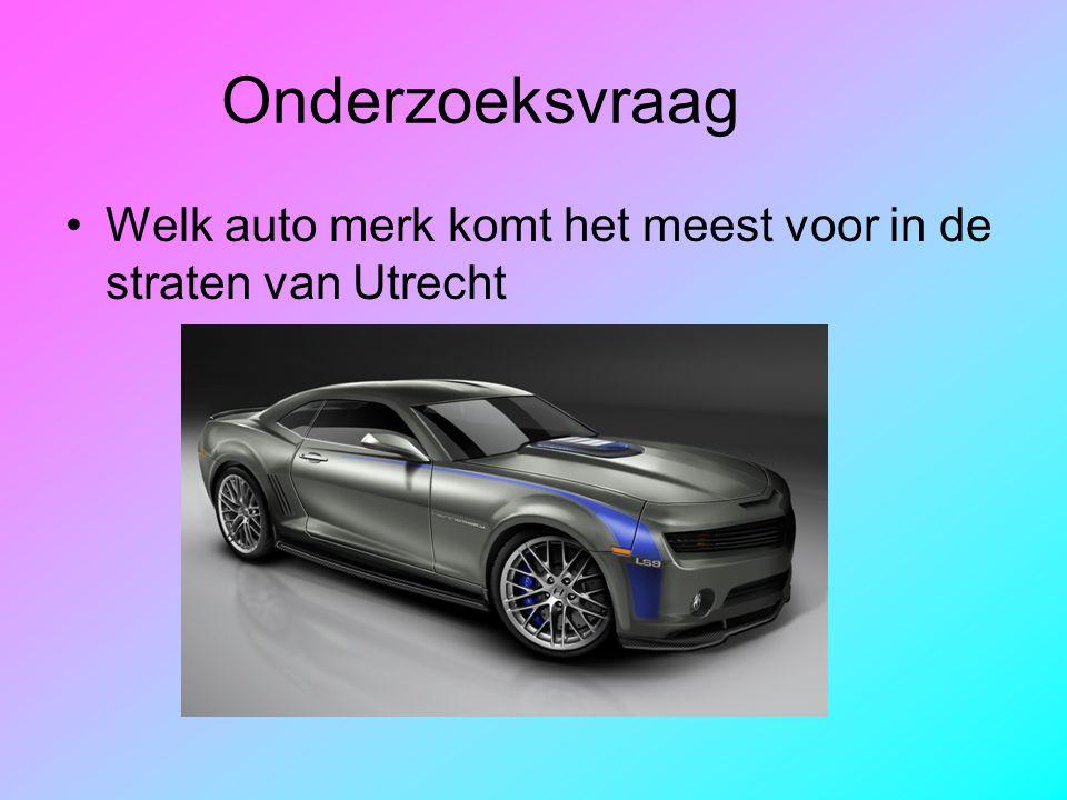 Onderzoeksvraag Welk auto merk komt het meest voor in de straten van Utrecht