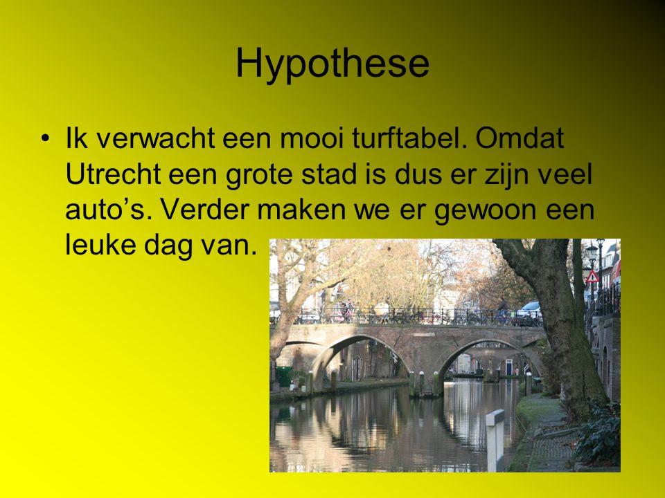 Hypothese Ik verwacht een mooi turftabel.Omdat Utrecht een grote stad is dus er zijn veel auto's.