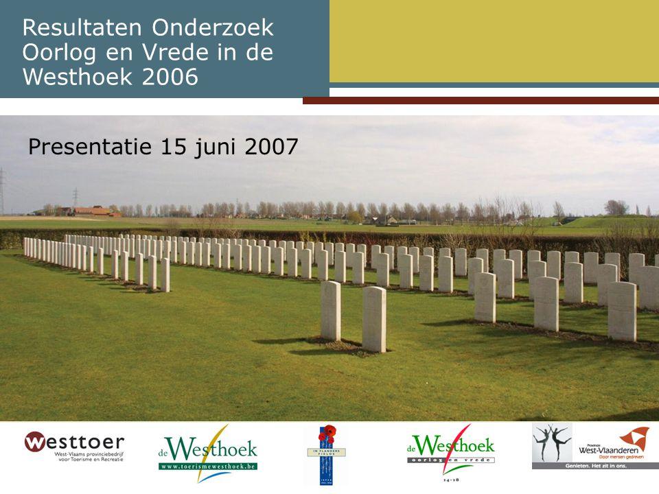 Partners in het onderzoek Doelstellingen van het onderzoek Gebruikte methodologie Resultaten van het onderzoek Conclusies Inhoud presentatie Oorlog en Vrede in de Westhoek 2006