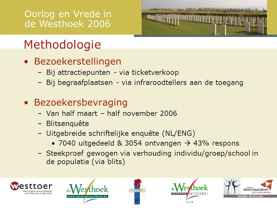 Belangrijkheid van thema 'WOI' bij keuze van WH als bestemming 69,6% Enigste reden/ Zeer belangrijk Oorlog en Vrede in de Westhoek 2006