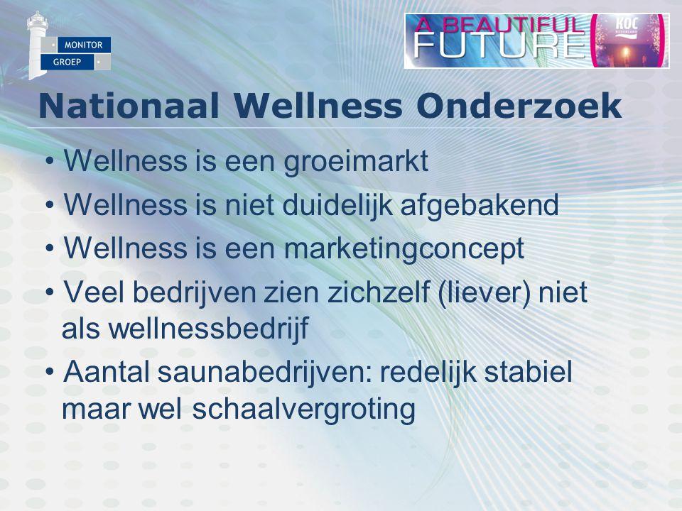 Nationaal Wellness Onderzoek Wellness is een groeimarkt Wellness is niet duidelijk afgebakend Wellness is een marketingconcept Veel bedrijven zien zichzelf (liever) niet als wellnessbedrijf Aantal saunabedrijven: redelijk stabiel maar wel schaalvergroting