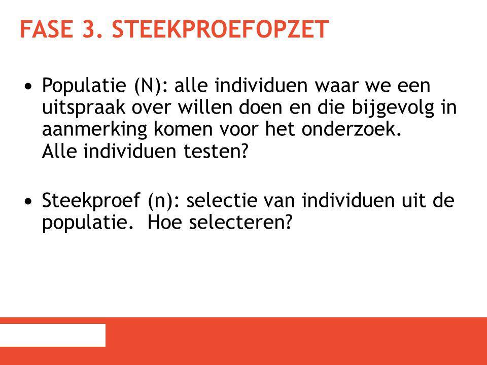 FASE 3. STEEKPROEFOPZET Populatie (N): alle individuen waar we een uitspraak over willen doen en die bijgevolg in aanmerking komen voor het onderzoek.