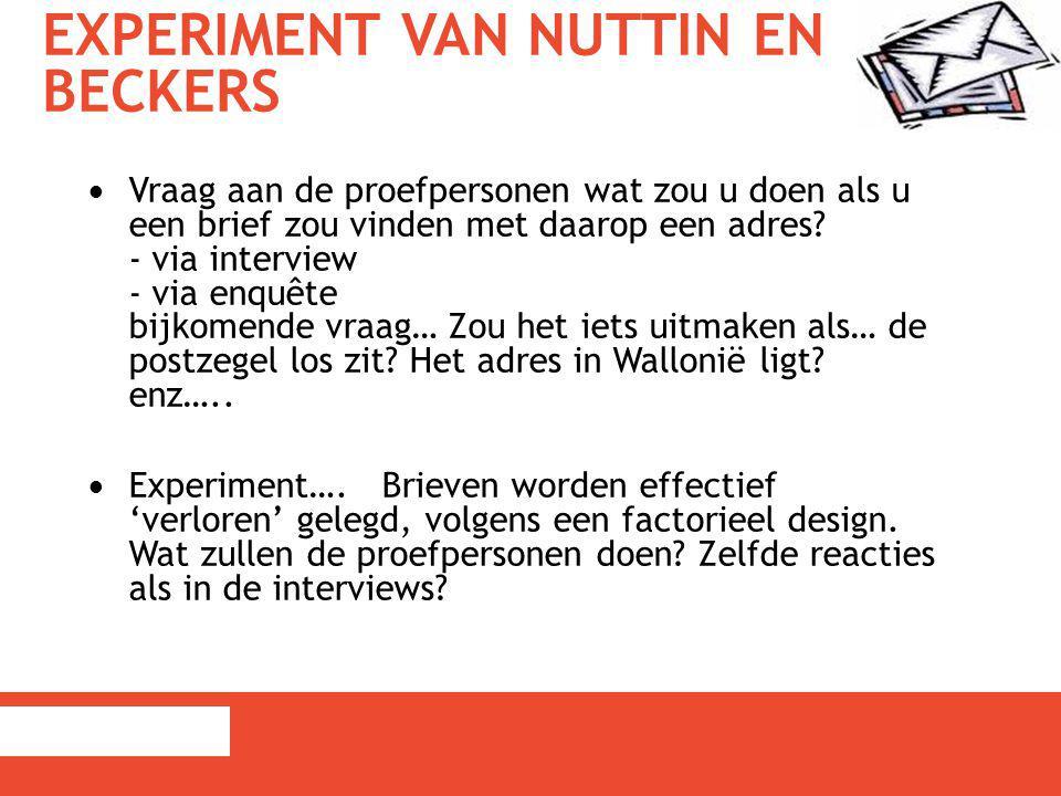 EXPERIMENT VAN NUTTIN EN BECKERS Vraag aan de proefpersonen wat zou u doen als u een brief zou vinden met daarop een adres? - via interview - via enqu