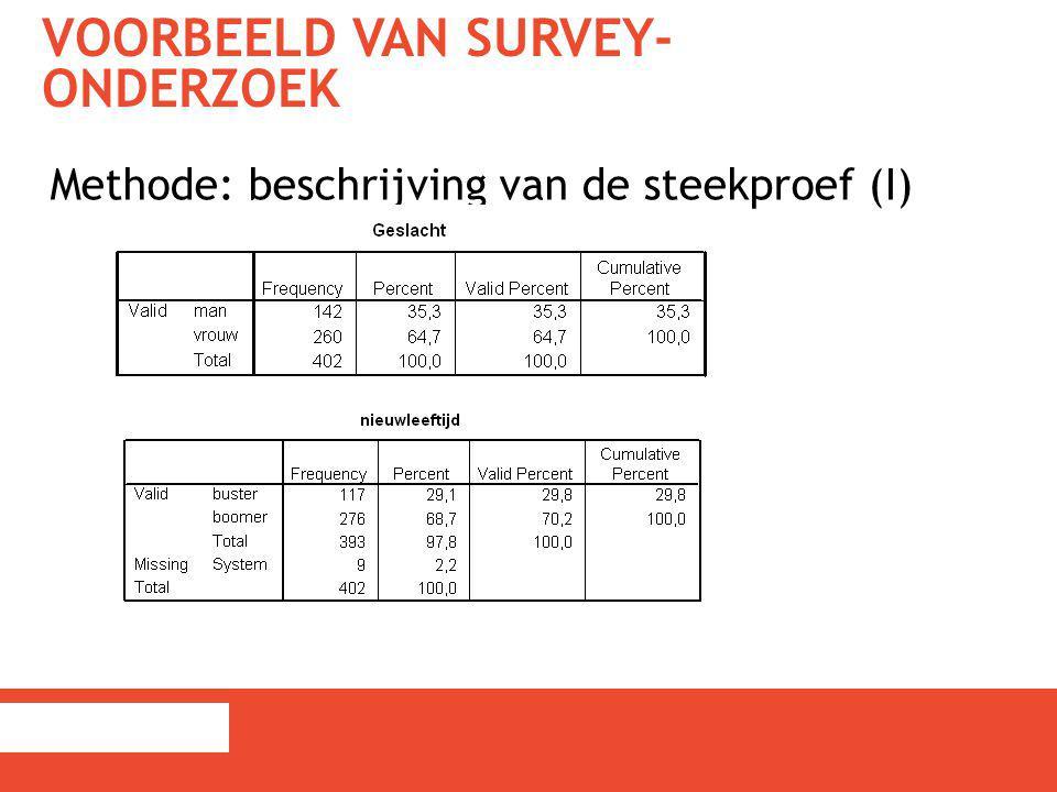 VOORBEELD VAN SURVEY- ONDERZOEK Methode: beschrijving van de steekproef (I)