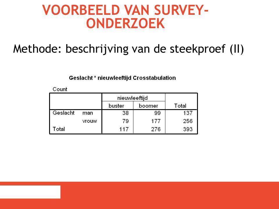 VOORBEELD VAN SURVEY- ONDERZOEK Methode: beschrijving van de steekproef (II)