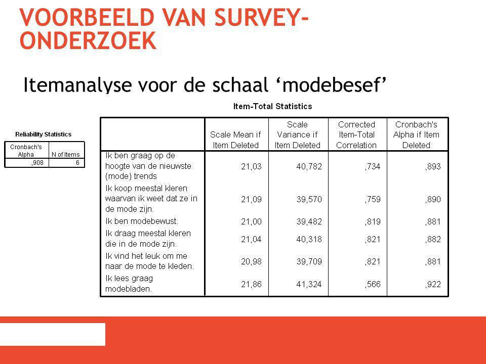 VOORBEELD VAN SURVEY- ONDERZOEK Itemanalyse voor de schaal 'modebesef'