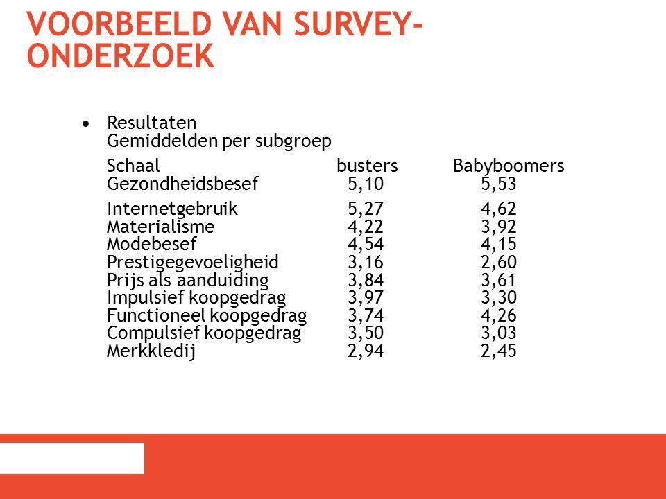 VOORBEELD VAN SURVEY- ONDERZOEK Resultaten Gemiddelden per subgroep Schaal busters Babyboomers Gezondheidsbesef5,105,53 Internetgebruik5,274,62 Materi