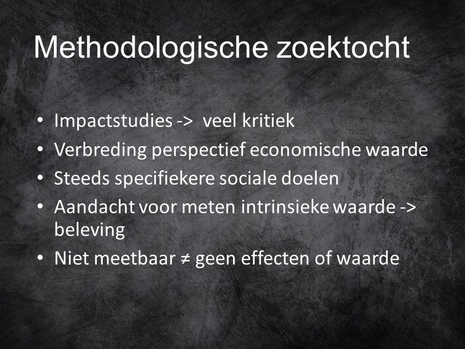 Methodologische zoektocht Impactstudies -> veel kritiek Verbreding perspectief economische waarde Steeds specifiekere sociale doelen Aandacht voor meten intrinsieke waarde -> beleving Niet meetbaar ≠ geen effecten of waarde