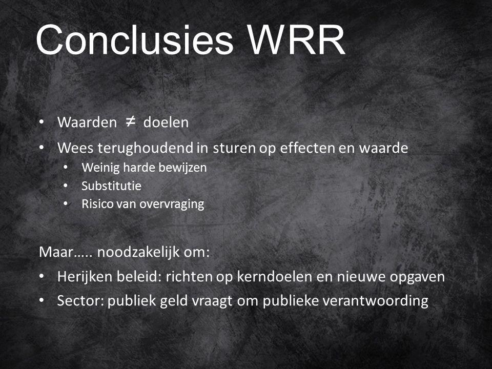 Conclusies WRR Waarden ≠ doelen Wees terughoudend in sturen op effecten en waarde Weinig harde bewijzen Substitutie Risico van overvraging Maar…..