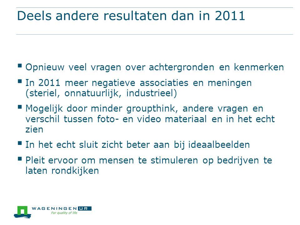 Deels andere resultaten dan in 2011  Opnieuw veel vragen over achtergronden en kenmerken  In 2011 meer negatieve associaties en meningen (steriel, o