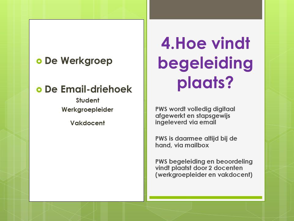  De Werkgroep  De Email-driehoek Student Werkgroepleider Vakdocent 4.Hoe vindt begeleiding plaats? PWS wordt volledig digitaal afgewerkt en stapsgew