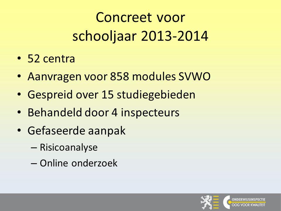 Concreet voor schooljaar 2013-2014 52 centra Aanvragen voor 858 modules SVWO Gespreid over 15 studiegebieden Behandeld door 4 inspecteurs Gefaseerde aanpak – Risicoanalyse – Online onderzoek