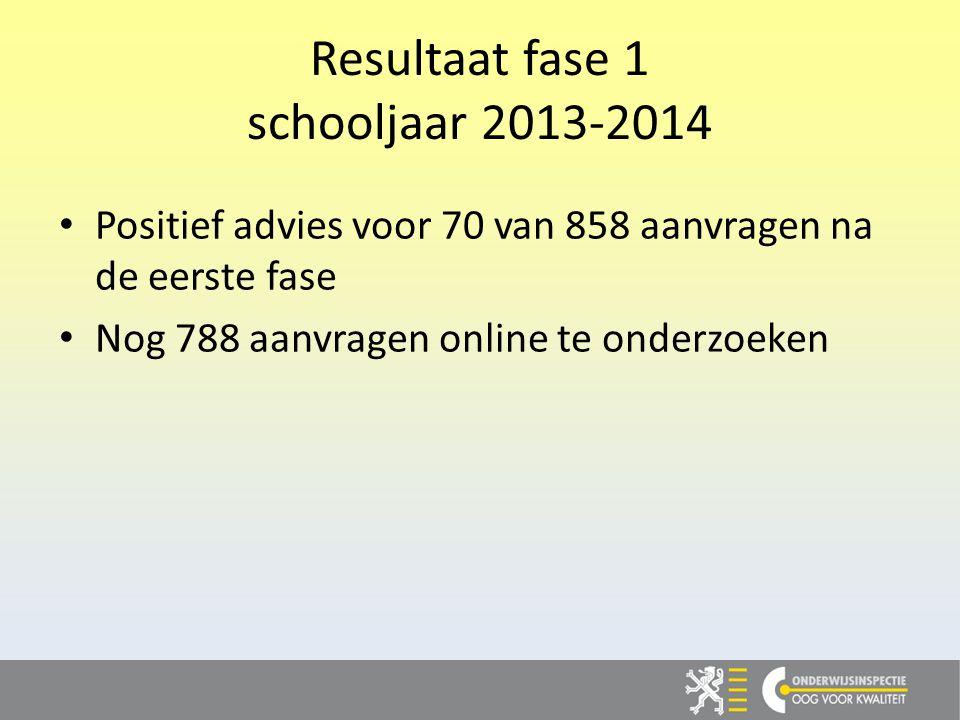 Resultaat fase 1 schooljaar 2013-2014 Positief advies voor 70 van 858 aanvragen na de eerste fase Nog 788 aanvragen online te onderzoeken