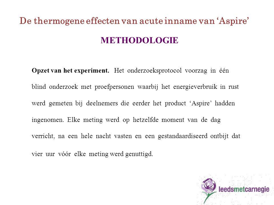 De thermogene effecten van acute inname van 'Aspire' METHODOLOGIE Opzet van het experiment.