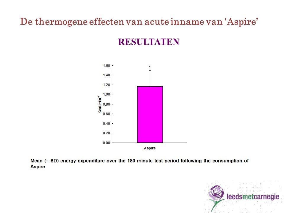 RESULTATEN De thermogene effecten van acute inname van 'Aspire'