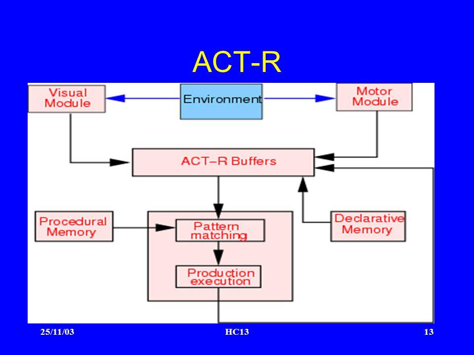 25/11/03HC1313 ACT-R