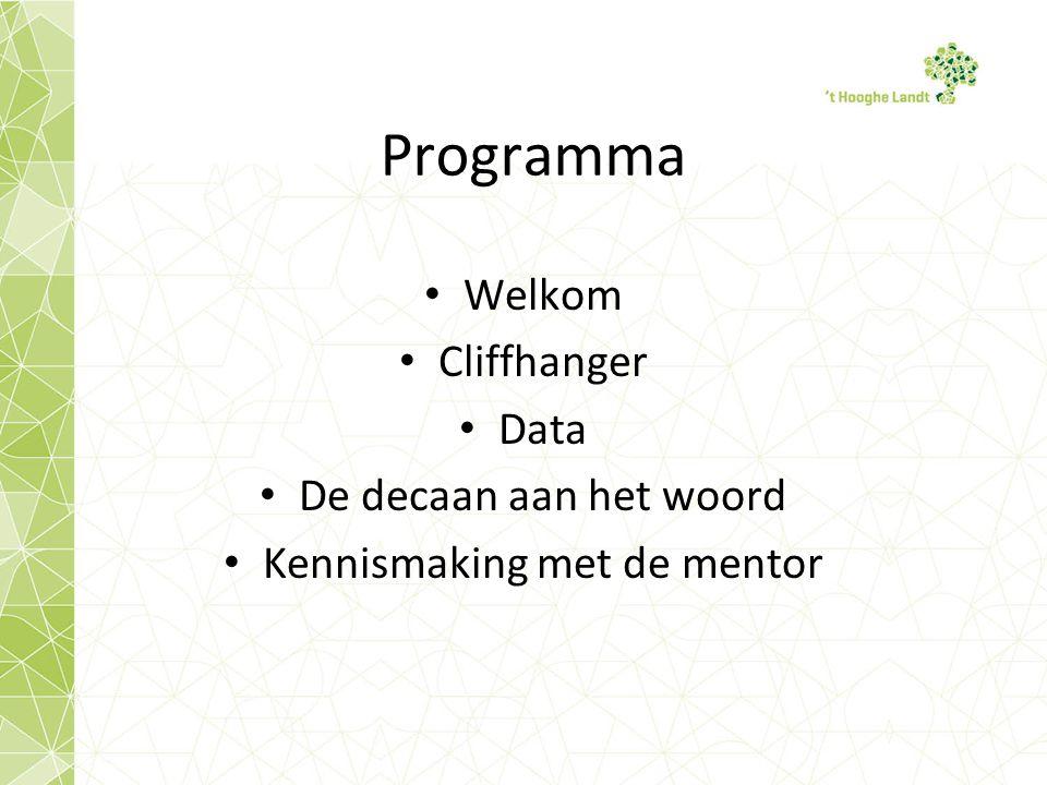 Programma Welkom Cliffhanger Data De decaan aan het woord Kennismaking met de mentor