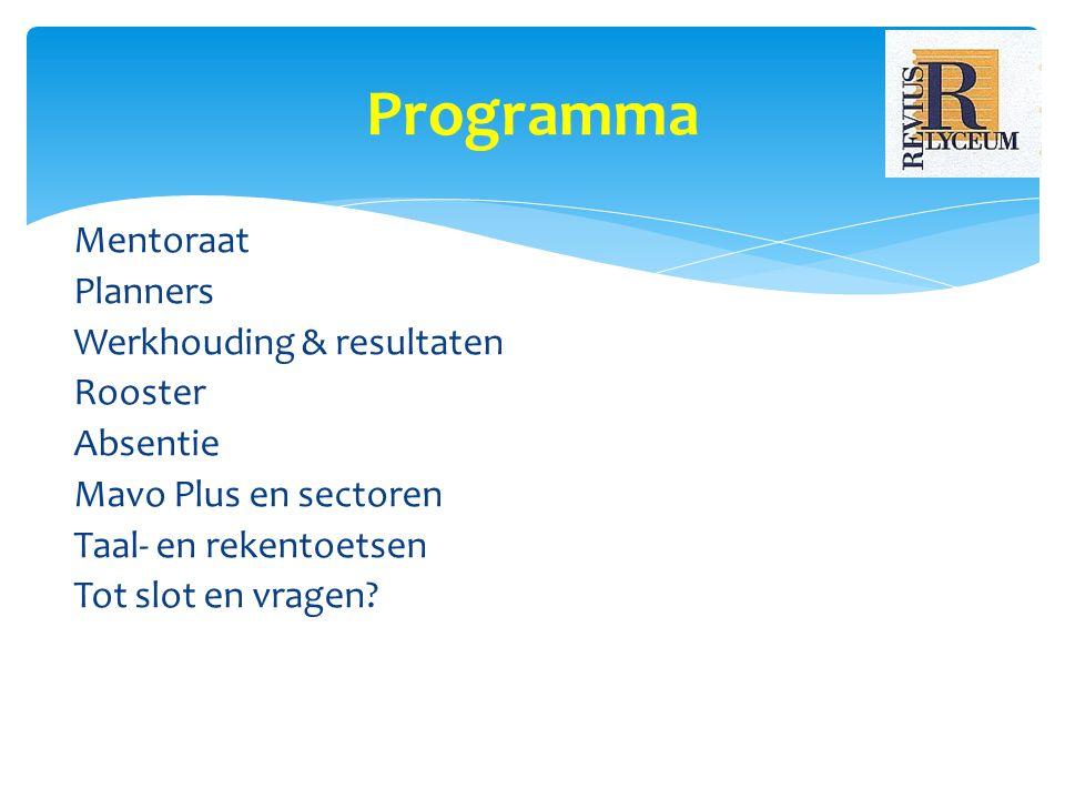 Klas M21: Daniëlle van Buren en Rianne Slingerlandlokaal 00 Klas M22: Wim van Houtelokaal 02 Mentordeel