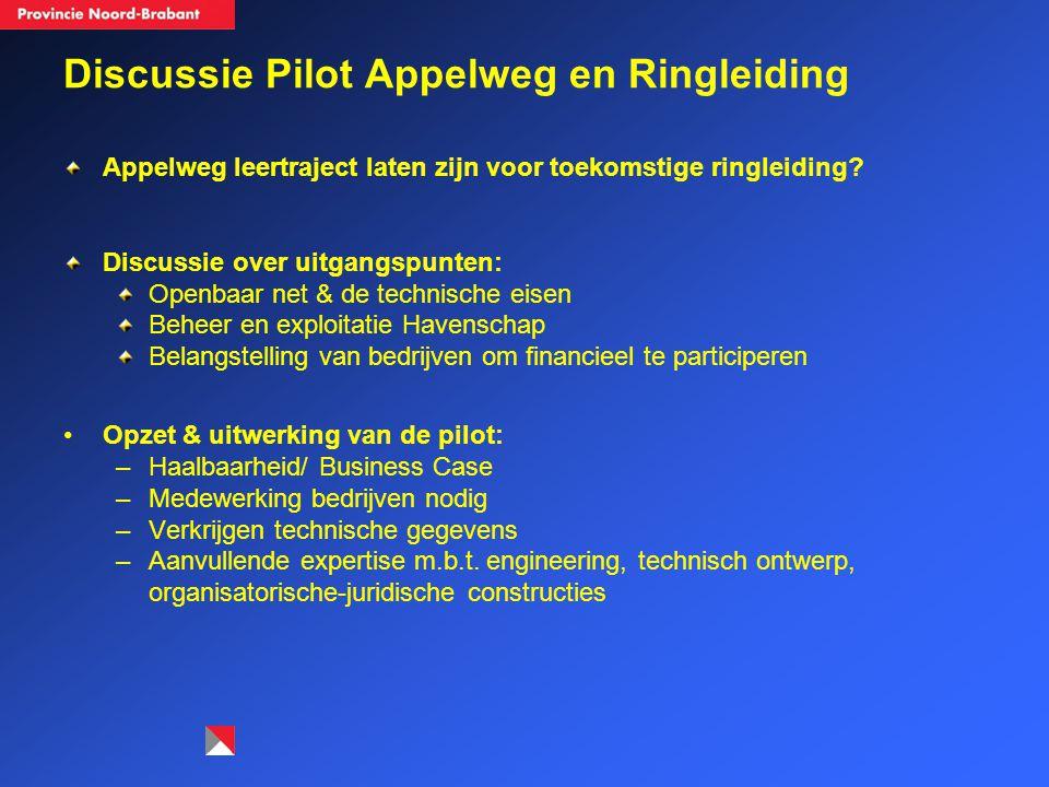Discussie Pilot Appelweg en Ringleiding Appelweg leertraject laten zijn voor toekomstige ringleiding? Discussie over uitgangspunten: Openbaar net & de