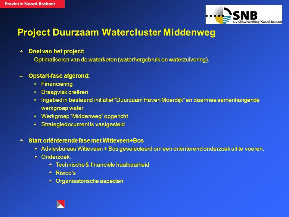 Project Duurzaam Watercluster Middenweg Doel van het project: Optimaliseren van de waterketen (waterhergebruik en waterzuivering). –Opstart-fase afger
